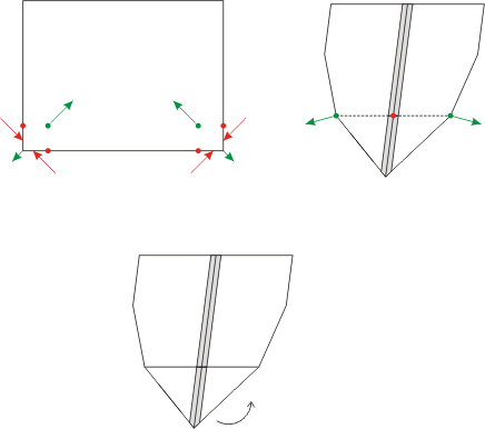 Box Corners Schematic